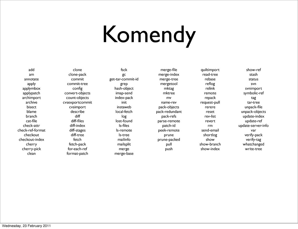 Komendy add am annotate apply applymbox applypa...