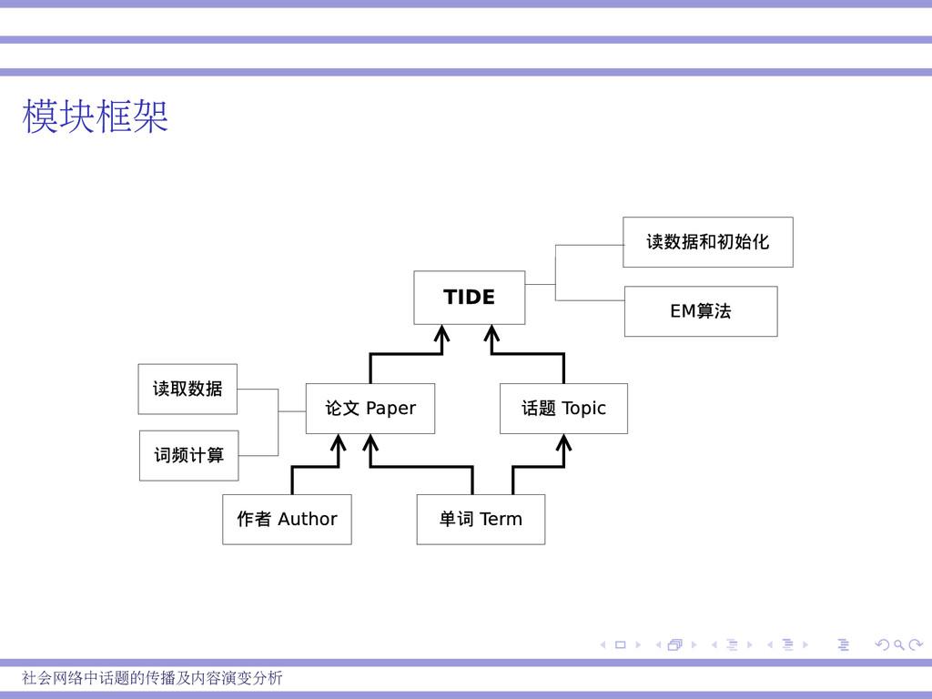 模块框架 社会网络中话题的传播及内容演变分析
