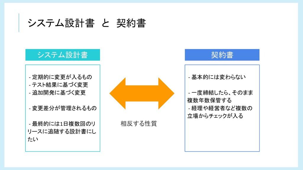 システム設計書 と 契約書 システム設計書 - 定期的に変更が入るもの - テスト結果に基づく...