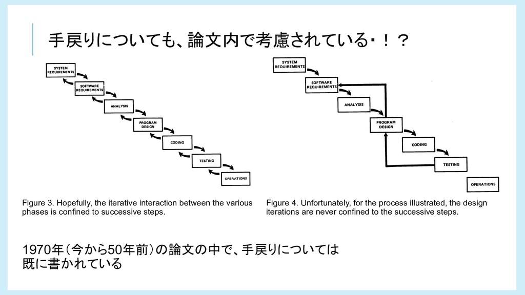 手戻りについても、論文内で考慮されている・!? Figure 3. Hopefully, th...