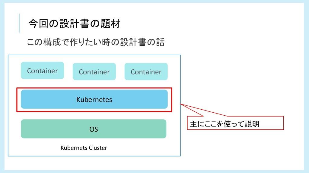 今回の設計書の題材 Container OS Kubernetes Container Kub...