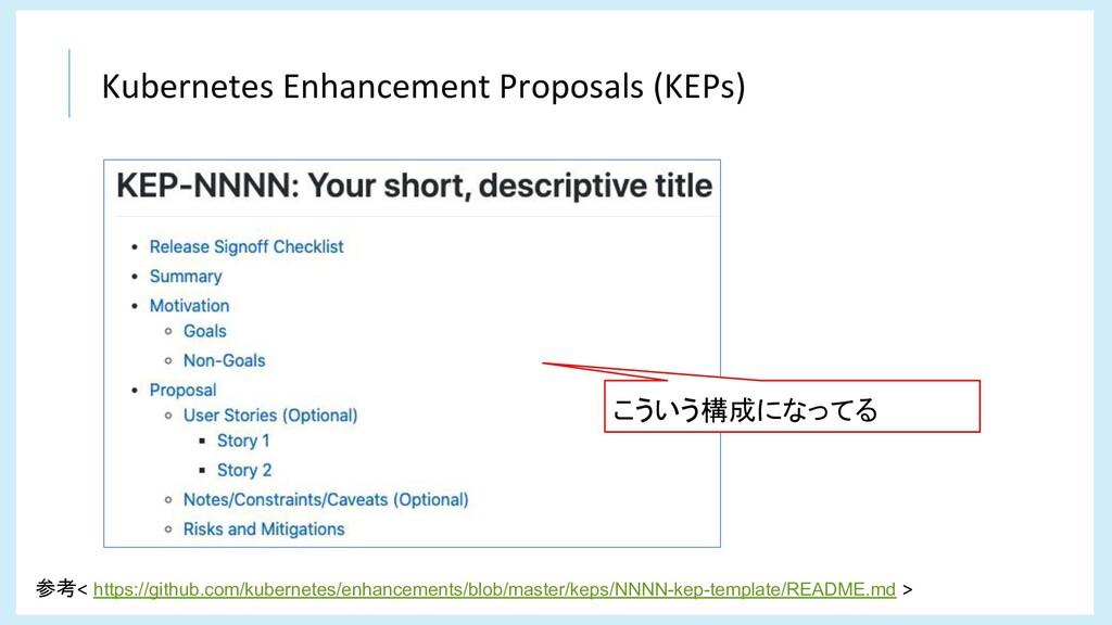 Kubernetes Enhancement Proposals (KEPs) 参考< htt...