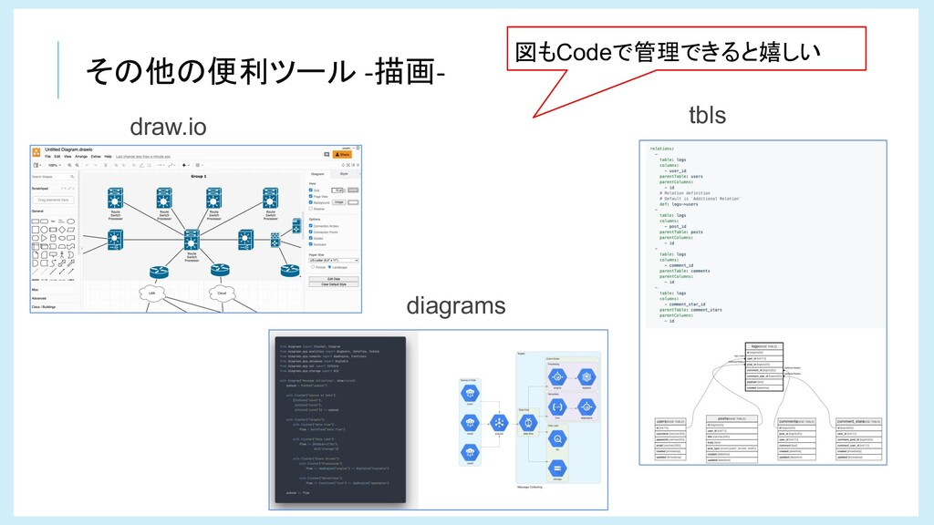 その他の便利ツール -描画- draw.io diagrams tbls 図もCodeで管理で...