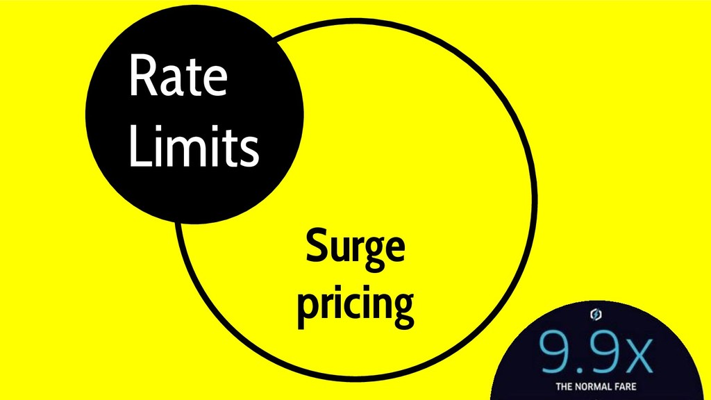 Surge pricing Gray Rate Limits