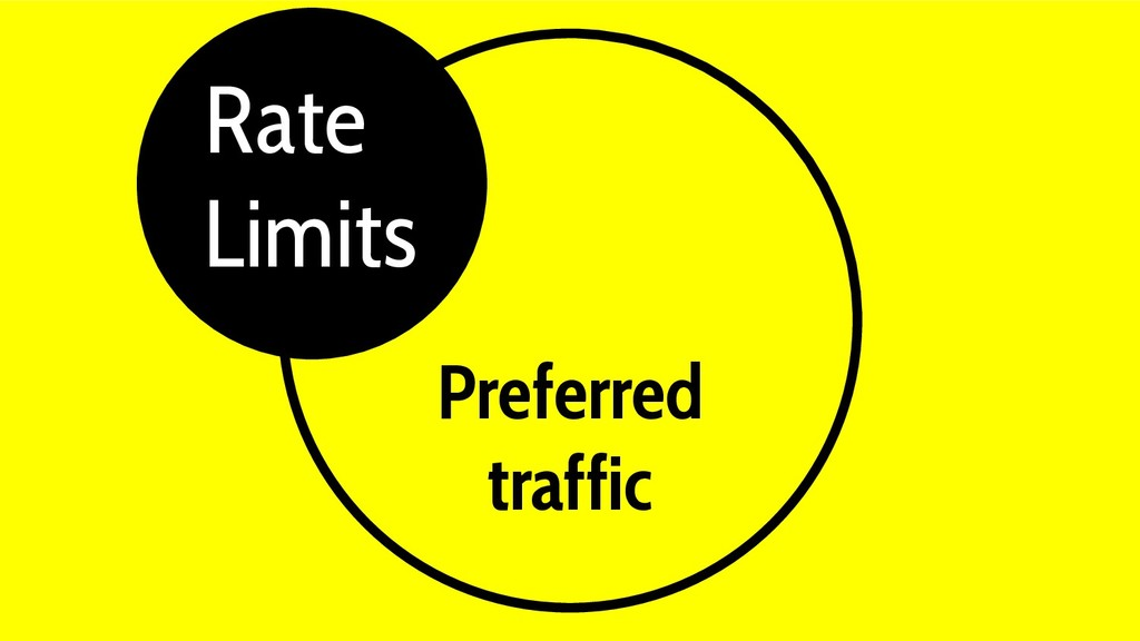 Preferred traffic Gray Rate Limits