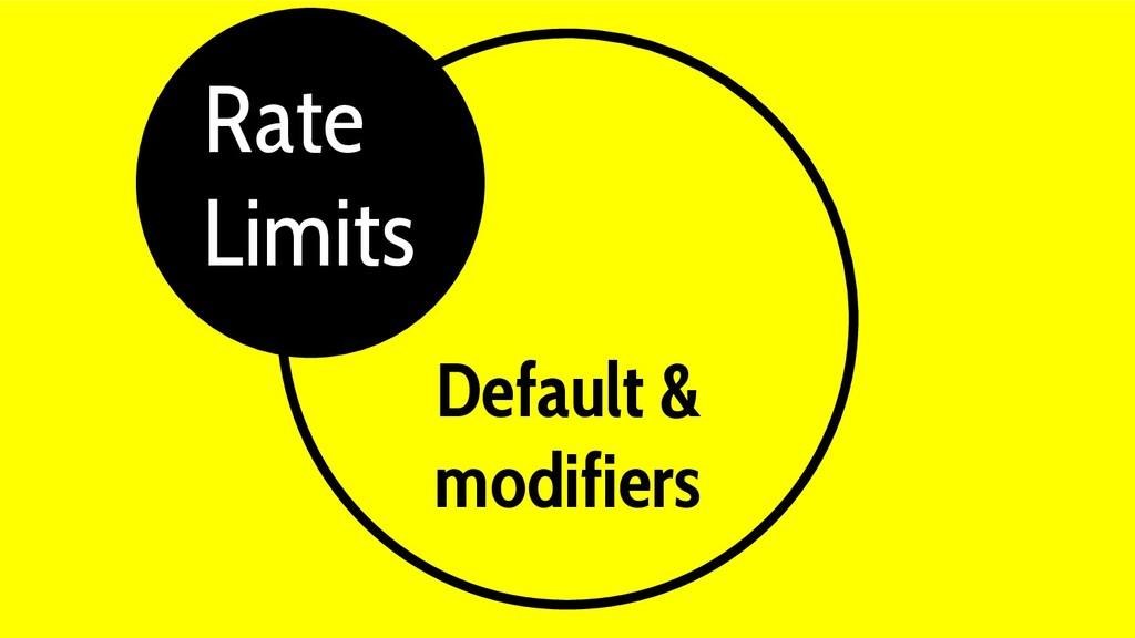 Default & modifiers Gray Rate Limits