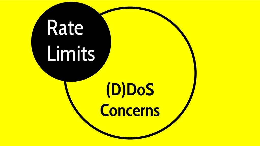 (D)DoS Concerns Gray Rate Limits