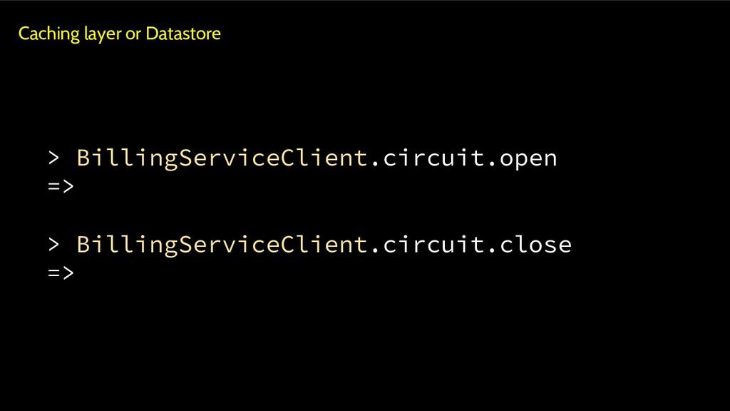 > BillingServiceClient.circuit.open => > Billin...