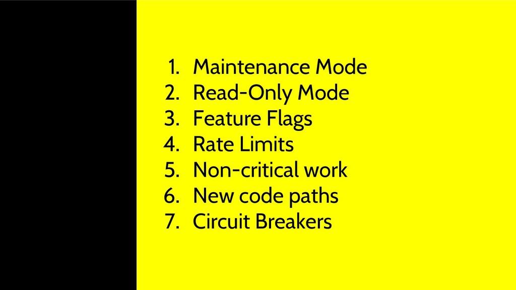 1. Maintenance Mode 2. Read-Only Mode 3. Featur...