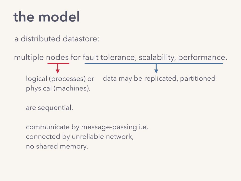 the model multiple nodes for fault tolerance, s...