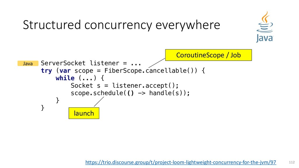 Structured concurrency everywhere 112 ServerSoc...
