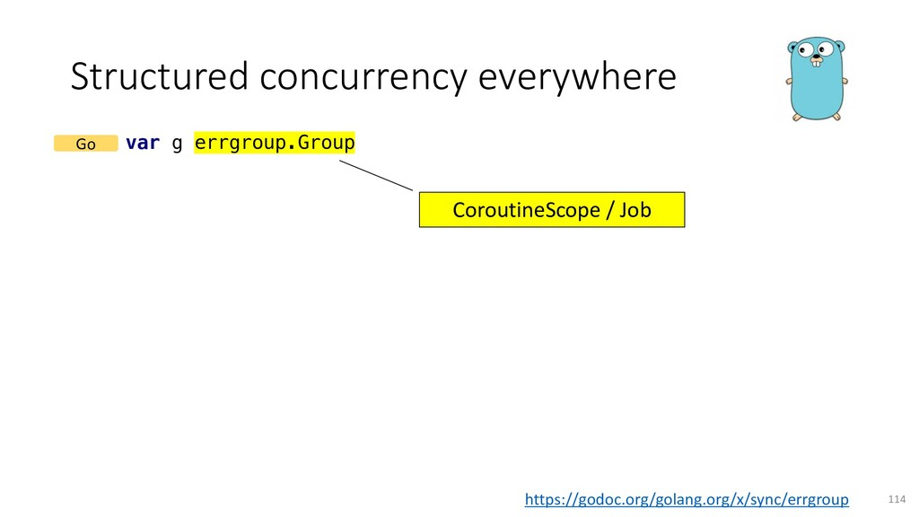 Structured concurrency everywhere 114 var g err...