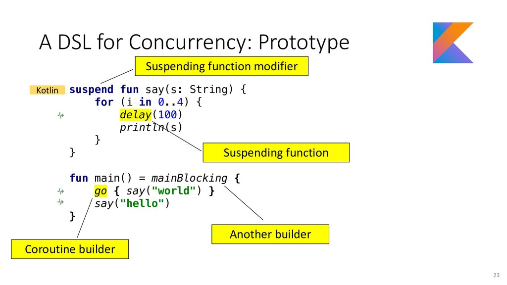 A DSL for Concurrency: Prototype suspend fun sa...