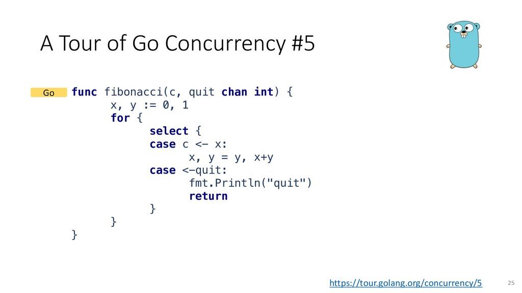 A Tour of Go Concurrency #5 func fibonacci(c, q...