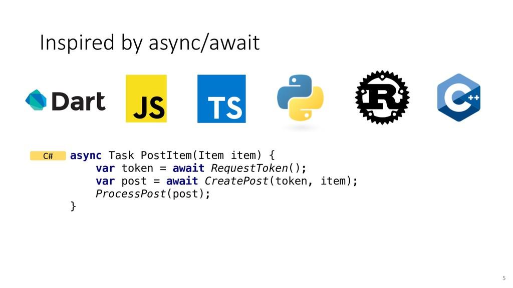 Inspired by async/await async Task PostItem(Ite...
