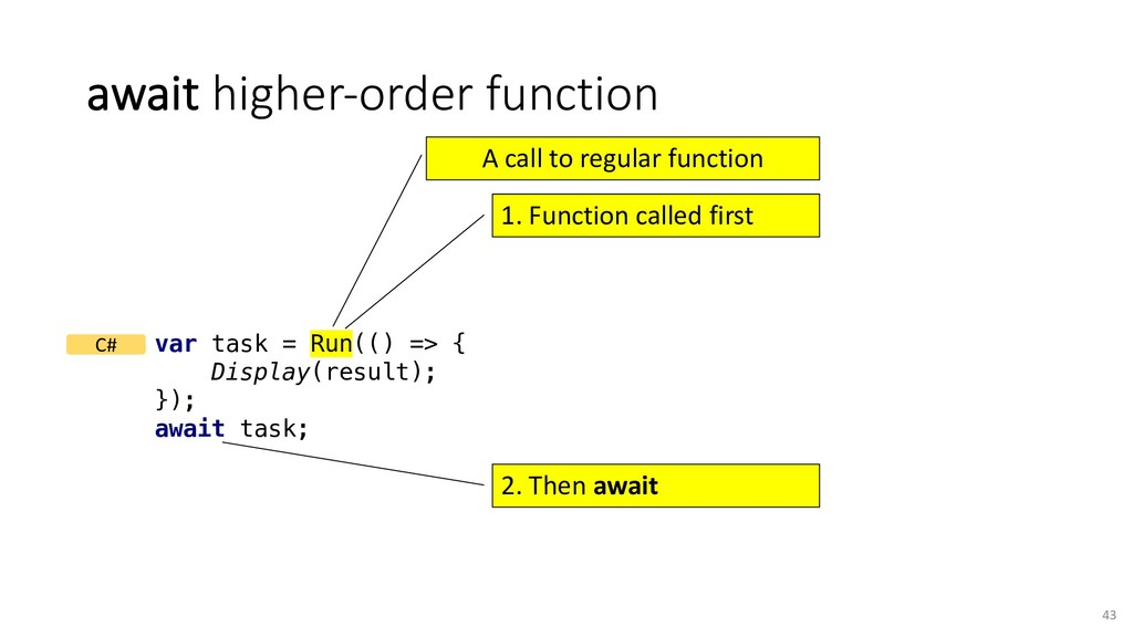 await higher-order function 43 var task = Run((...