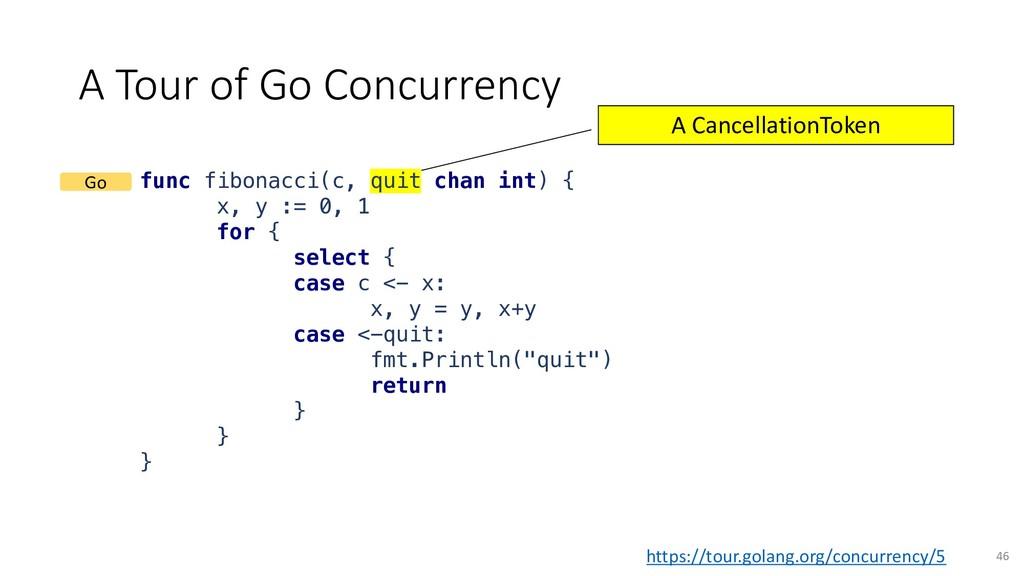 A Tour of Go Concurrency func fibonacci(c, quit...