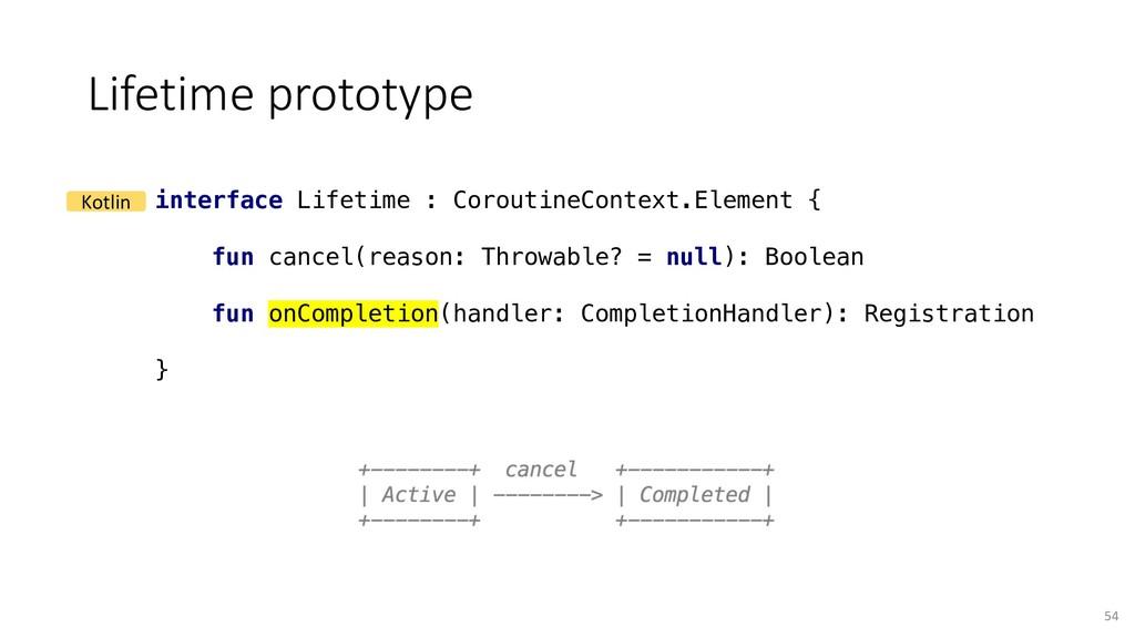 Lifetime prototype 54 interface Lifetime : Coro...