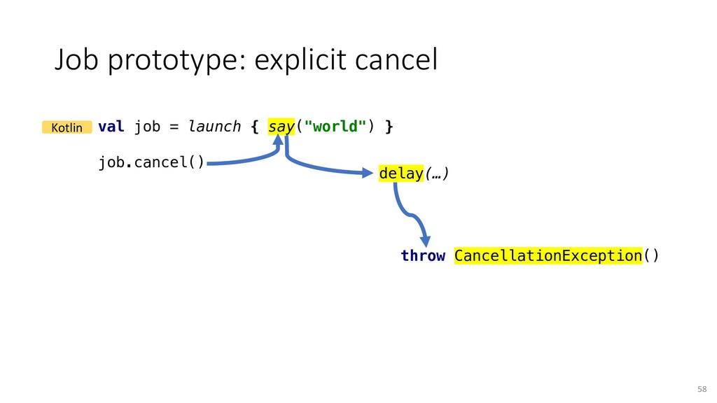 Job prototype: explicit cancel 58 val job = lau...