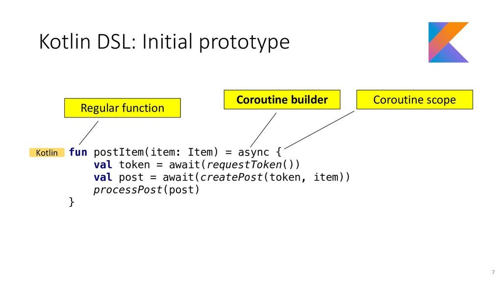 Kotlin DSL: Initial prototype fun postItem(item...