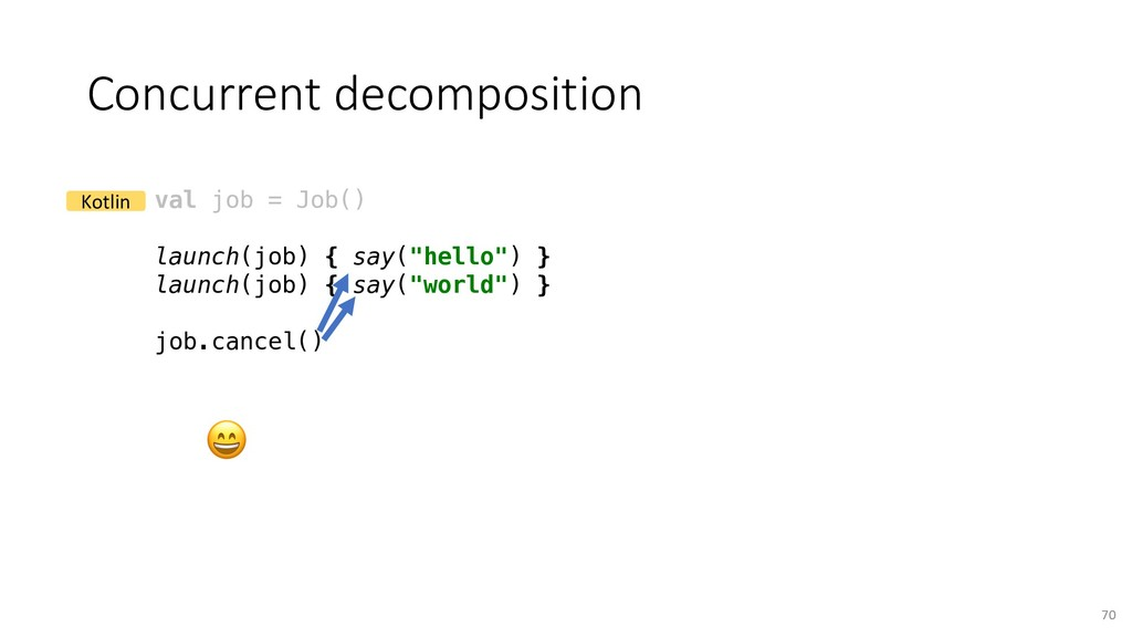 Concurrent decomposition 70 val job = Job() lau...