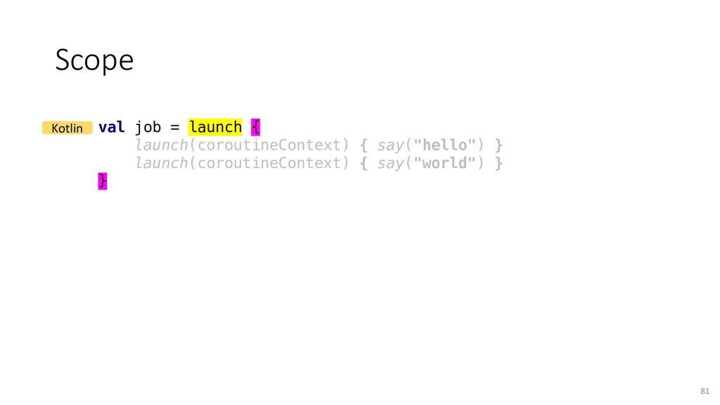 Scope 81 val job = launch { launch(coroutineCon...