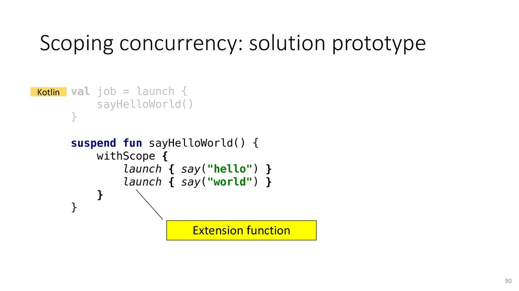 Scoping concurrency: solution prototype 90 val ...