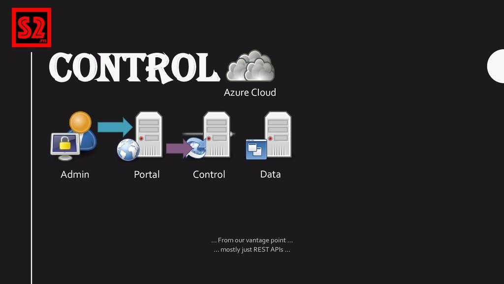 CONTROL Azure CIoud Portal Control Data Admin …...