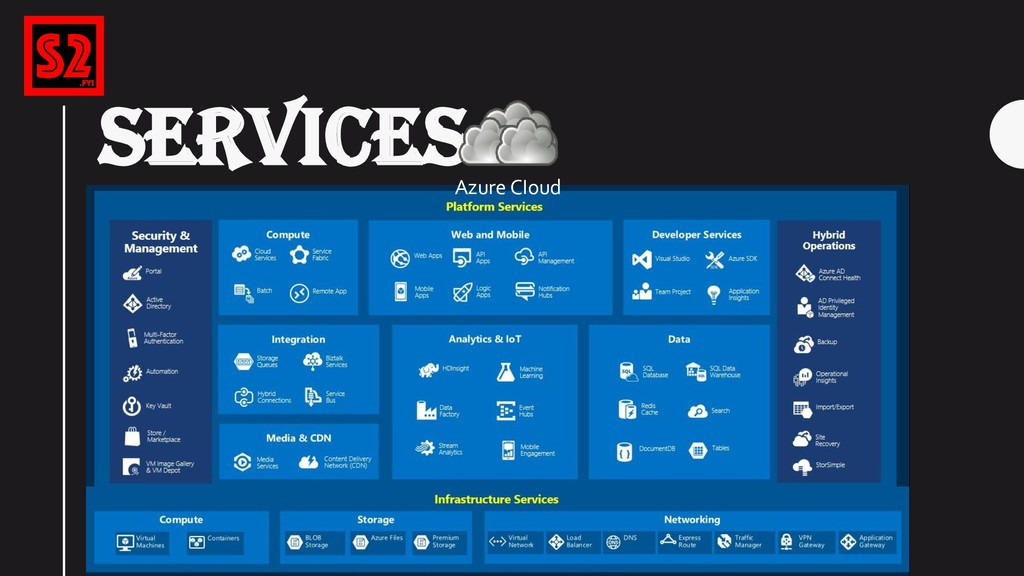 SERVICES Portal VMs Control Storage Data Apps A...