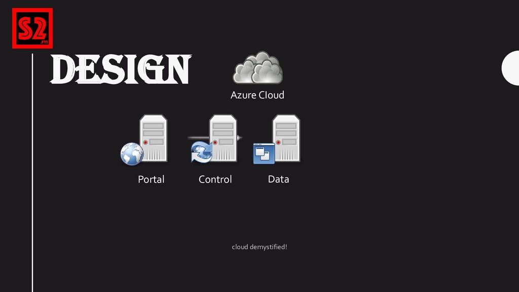 DESIGN Azure CIoud Portal Control Data cloud de...