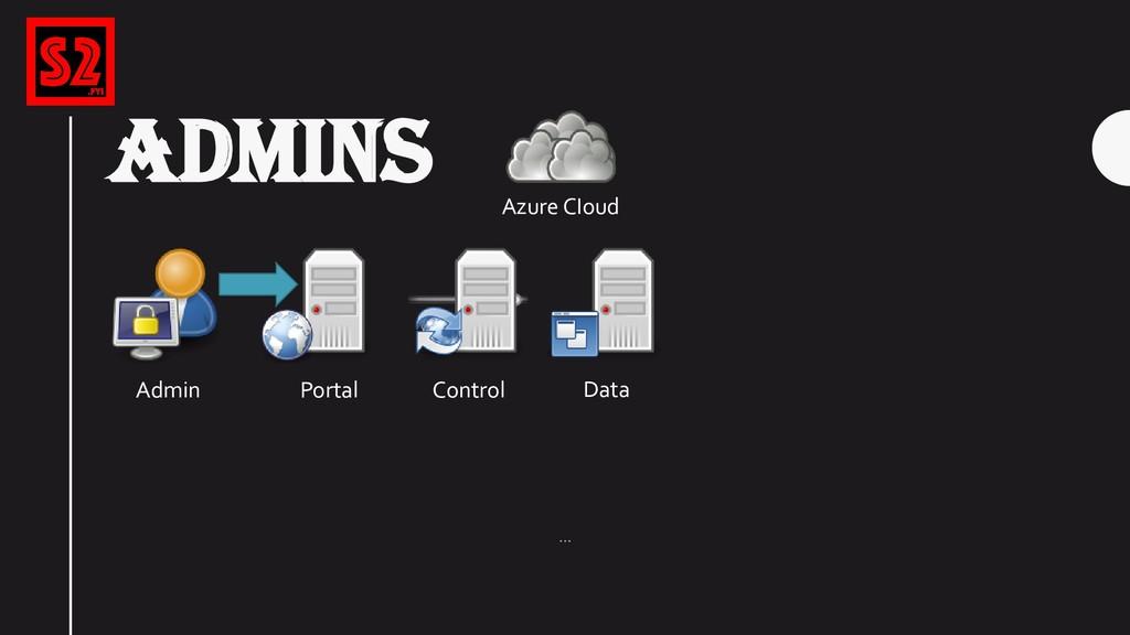 ADMINS Azure CIoud Portal Control Data Admin …