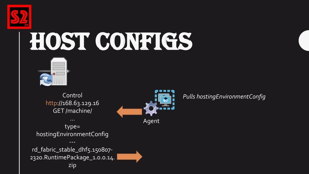 HOST CONFIGS Pulls hostingEnvironmentConfig Con...