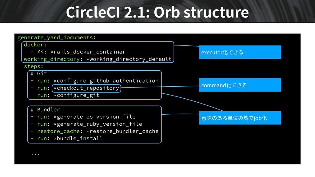 CircleCI 2.1: Orb structure generate_yard_docum...
