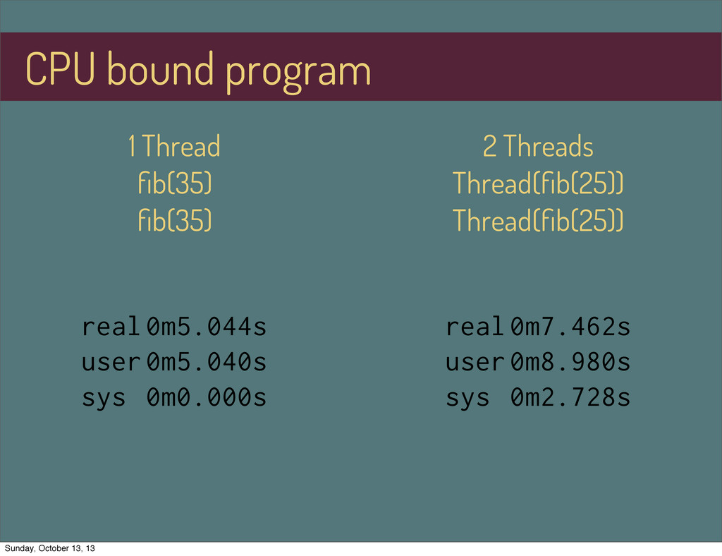 CPU bound program 2 Threads Thread(fib(25)) Thre...