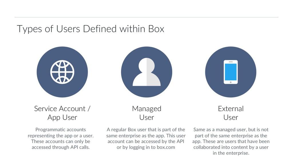 21 Box Platform Developer Workshop Managed User...