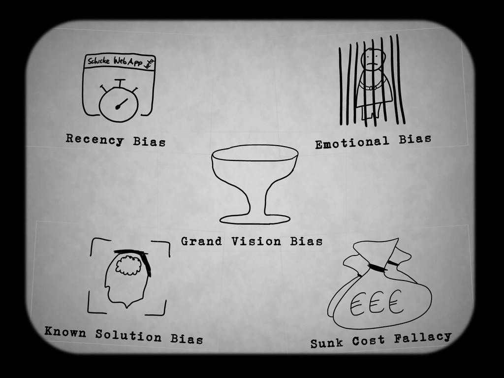 Grand Vision Bias