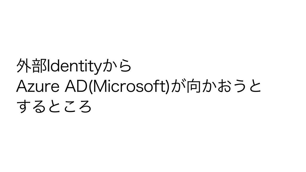 "֎෦*EFOUJUZ͔Β ""[VSF""% .JDSPTPGU ͕͔͓͏ͱ ͢Δͱ͜Ζ"