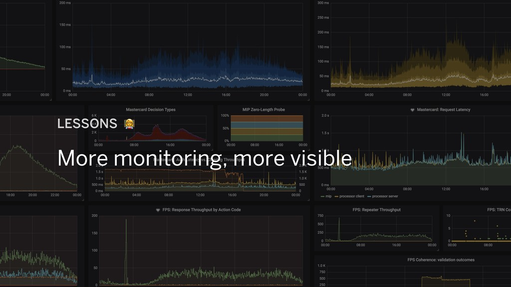 LESSONS ( More monitoring, more visible