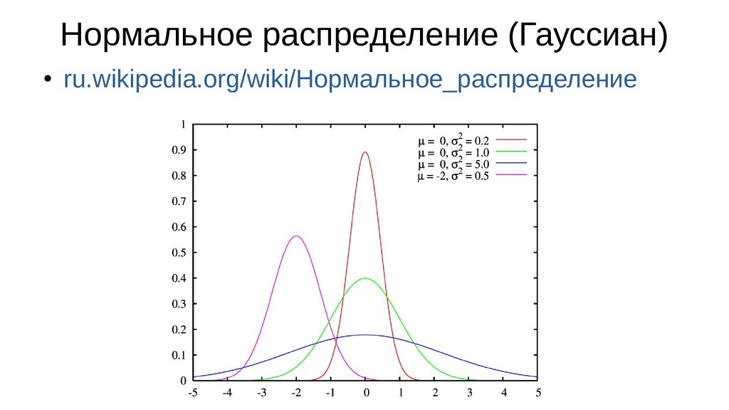 Нормальное распределение (Гауссиан) ● ru.wikipe...