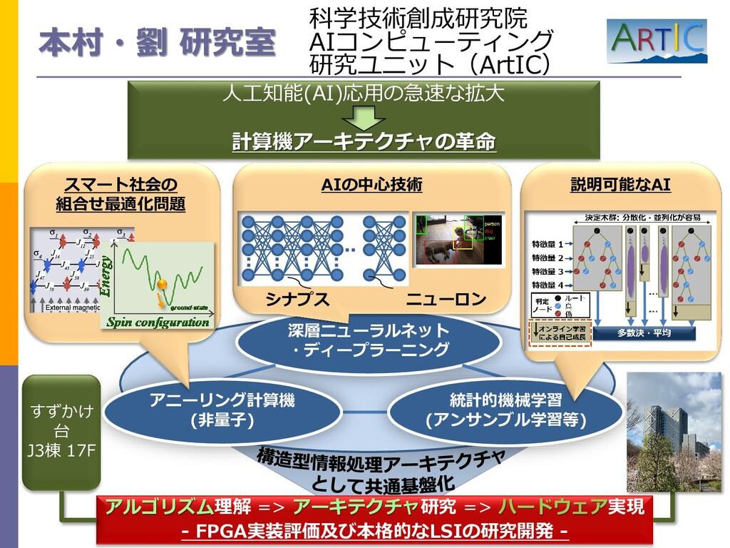 アルゴリズム理解 => アーキテクチャ研究 => ハードウェア実現 - FPGA実装評価及び本...