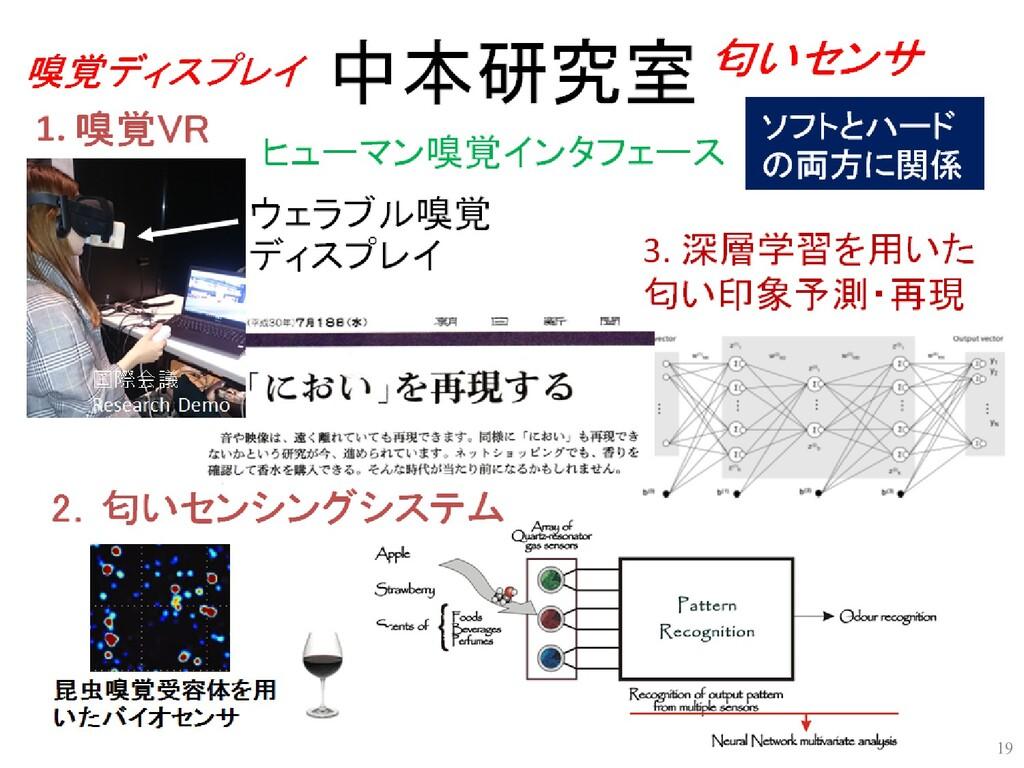 山口雅浩 研究室 (情報通信系 ) Optical Imaging and Display G...
