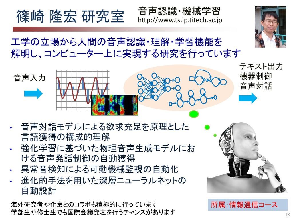 長谷川研 情報通信コース/ESDコース 未来産業技術研究所 すずかけ台 R2棟 624室 実世...