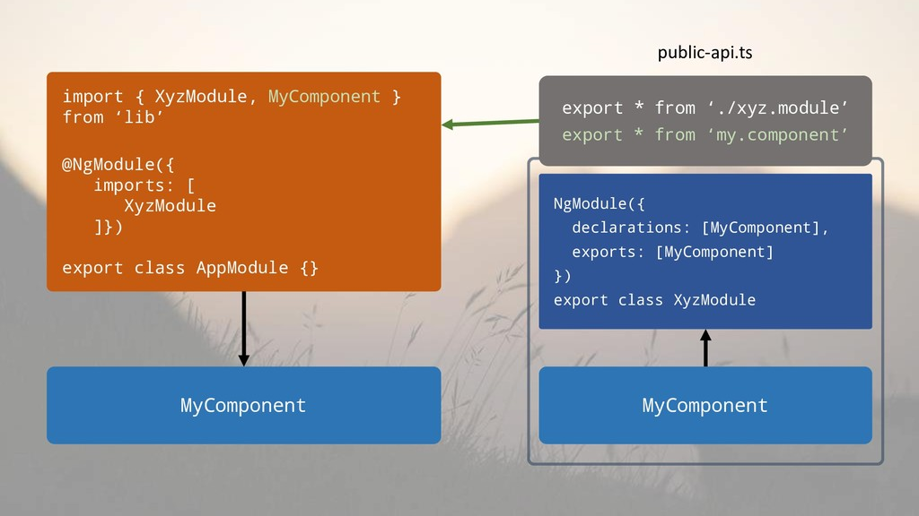 import { XyzModule, MyComponent } from 'lib' @N...