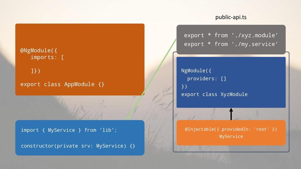 NgModule({ providers: [] }) export class XyzMod...