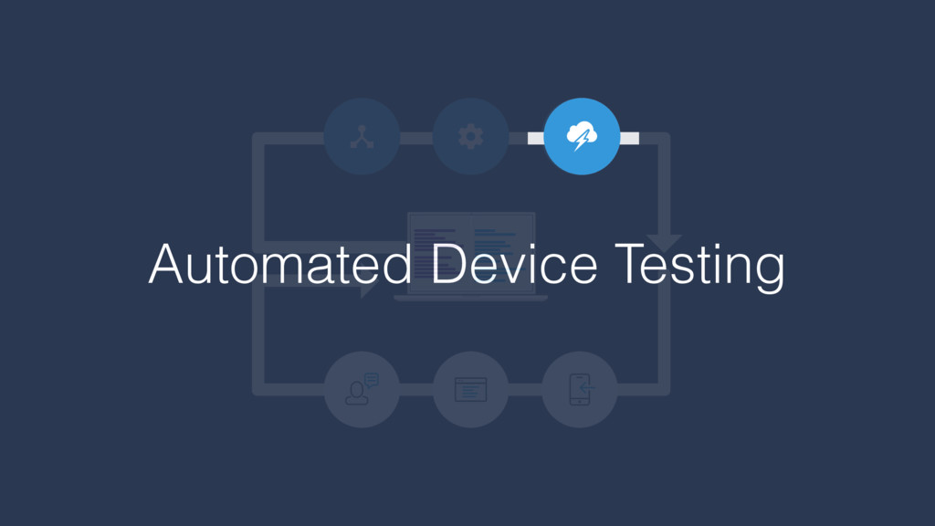 Automated Device Testing