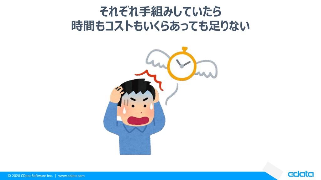 © 2020 CData Software Inc. | www.cdata.com それぞれ...