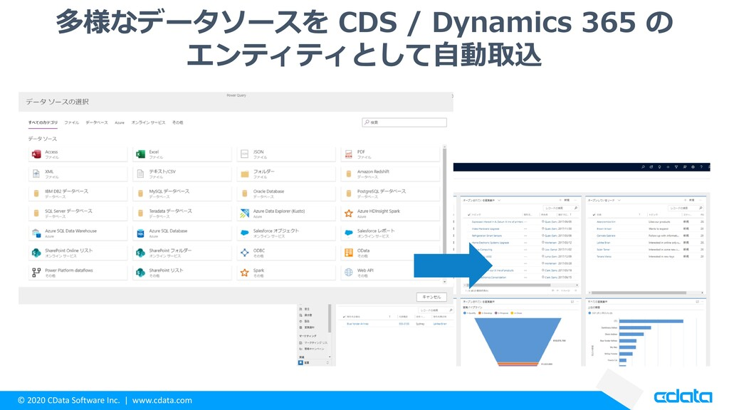 © 2020 CData Software Inc. | www.cdata.com 多様なデ...