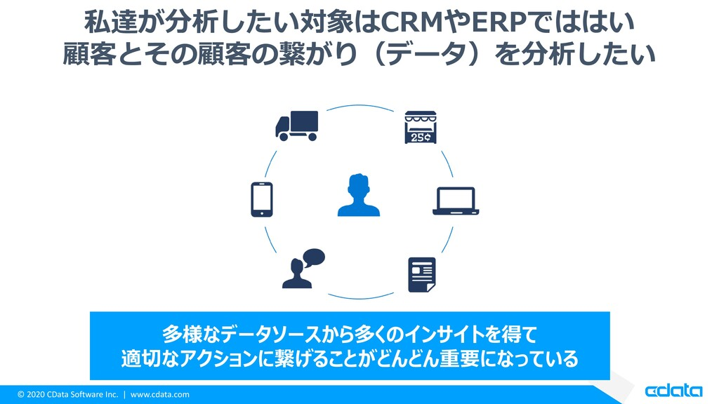 © 2020 CData Software Inc. | www.cdata.com 私達が分...