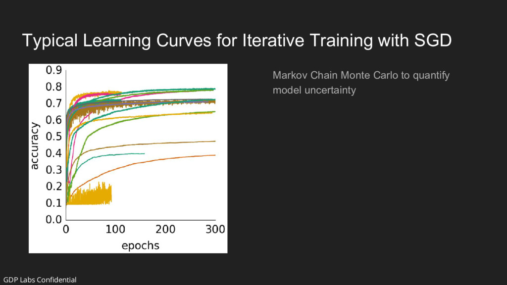 Typical Learning Curves for Iterative Training ...