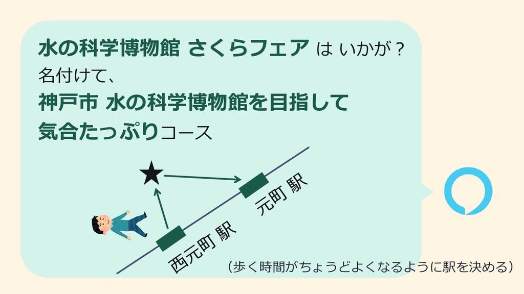 水の科学博物館 さくらフェア は いかが? 名付けて、 神戸市 水の科学博物館を目指して 気合...